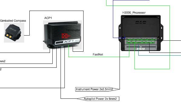 B&G Anlage H3000 und ACP1 Prozessor